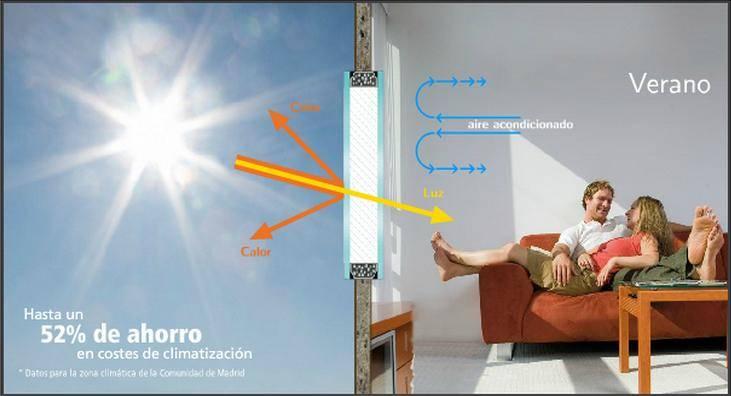 vidrios control solar